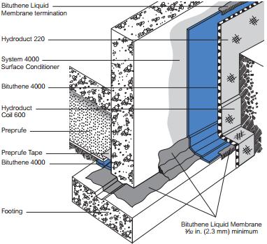 grace latex waterproofing jpg 422x640